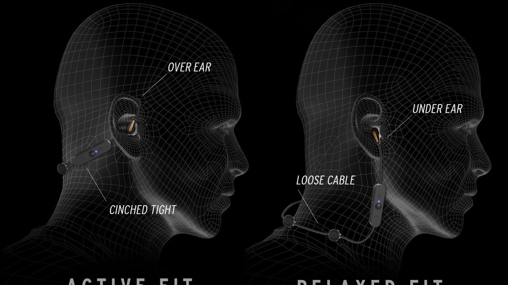 KLIPSCH R5 InEar Wireless Headphones